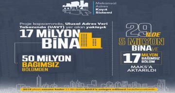 Her vatandaşa dokunacak bir proje : Vizyon Proje MAKS